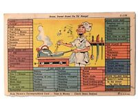 Home Sweet Home On Th' Range, Busy Correspondence Card Postcard - August 7, 1940