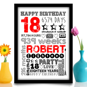 Personalised 18th birthday gift with Name for HIM or HER A4 sized gloss print