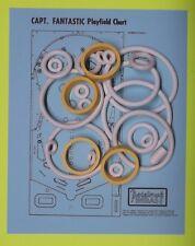 1976 Bally Captain Fantastic pinball rubber ring kit