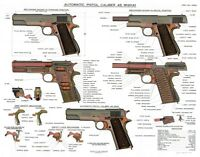 **1911 A1 Color POSTER Colt 45 ACP Man Cave US Army WW2 Beautiful Artwork LQQK!