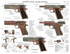 **1911 A1 Color POSTER Colt 45 ACP Man Cave US Army WW2 Beautiful Artwork LQQK!