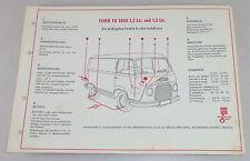 Shell Schmierplan für Ford Taunus - Transit FK 1000 1,2 l / 1,5 l