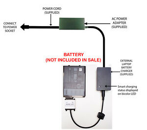 External Laptop Battery Charger for Dell Latitude Rugged 5420, 5424, 7424, 7WNW1
