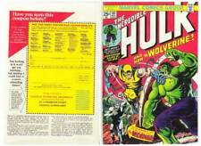 Facsimile reprint covers only for THE INCREDIBLE HULK #181 (1974) Wolverine