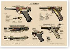 WWII German Luger Pistol P08 Pistole Training Chart 13 x 19 Poster