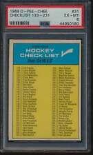 1969 O-Pee-Chee #31 Checklist 2  PSA 6  EXMT 55203