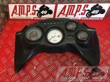 Compteur 955 Sprint ST 1999 à 2004