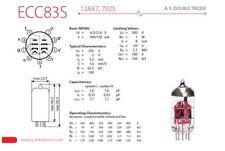 JJ 2 x 12AX7 (ECC83s, 7025) 1 x EL84 (6BQ5) Amplificateur de Guitare Valve (Tube) Set