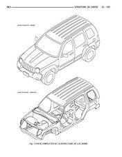 manuel atelier entretien réparation technique Jeep Cherokee LIBERTY - KJ - Fr
