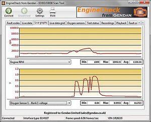 EngineCheck Software for ELM327 ELM323 ELM320 EOBD OBD2