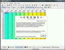 CROME Dealer version 1.6.16 LICENSE - ECU P28 P30 P06 OBD1 HONDA CHIP