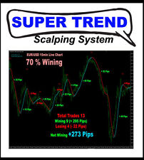 Forex Trading System mt4 Forex Indicator Trend Follow SUPER TREND 70% Win