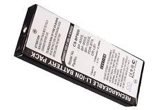 Battery for SHARP MD-MS301, MD-MS701, MD-MS702, MD-MS722, MD-MT66, MD-MT821