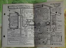 Ancien Document 21x15cm Semi-Fixe de compresseur à air