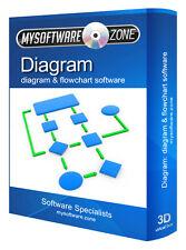 Diagramma & diagramma di flusso modificando la creazione di software Network circuiti VISIO alternativa