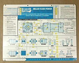 Vintage Miller Fluid Power Paper Dimensions Sliding Calculator Advertisement USA