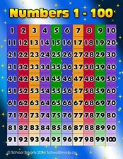 Numbers 1-100 Charts School Smarts Colorful New Fully Laminated Durable Material