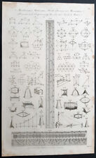 1798 William Henry Hall Antique Scientific Print of 56 Mathematical Functions
