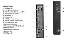 DELL Wyse r90l AMD 1ghz 1gb 1gr 909527-02l TWIN DVI 6x USB XPE 8.0 Gigabit LAN
