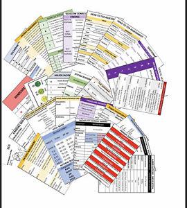 Brand New Nursing Reference Cards (Australian Edition)