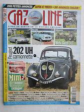 GAZOLINE N° 171/guide d'achat DS-ID/202 UH/BORGWARD Isabelle/MOTO GUZZI 3X3/