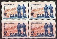 Canada 1961 Sc394$ 1.4 Mi341 1.6 MiEu 1bl mnh 10th anniv. of the Colombo Plan