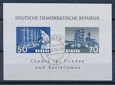 Einzelmarke
