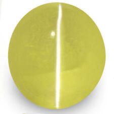 Sri Lanka Eye Clean Translucent Loose Diamonds & Gemstones