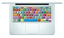Bubblegum Macbook Pro Air Keyboard Decal Sticker Skin 13 15 17 inch Wireless BB