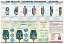 40-mm grenades for grenade launcher Russian original military poster (39x27 in)