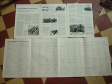 2/75 ARTICLE 6 PAGES CAMIONS MILITAIRES EUROPE BERLIET SAVIEM UNIC FIAT DAF SBA