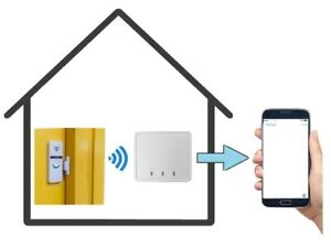 Frequency Precision Door Sensor with Mobile Phone Alerts For DEMENTIA WANDERING