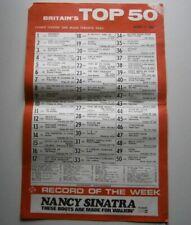 RECORD RETAILER TOP 50 CHART -  JANUARY 27, 1966