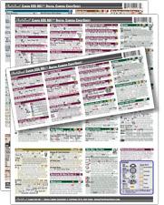 EOS 90D Digital SLR CheatSheet