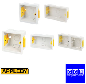 APPLEBY DRY LINING PLASTERBOARD BOXES 35MM 47MM DUAL