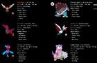 Single Team Top 3 From DLC Bundle 6 Pokemon Ultra Square Shiny 6iv Sword Shield