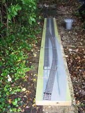 More details for live steam gauge 1 test track
