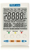 CO2/Temp/Humidity-4 Measure For Indoor Air Quality Survey,Building HVAC monitor