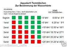 100 x Aquadur Teststäbchen Kalk Wasserhärte Teststreifen zur Messung