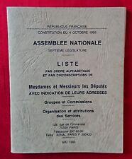 Assemblée Nationale: Liste des Deputés (1983)