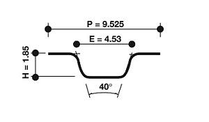 Dayco Timing Belt 94111 fits Lotus Elite 2.2000000000000002