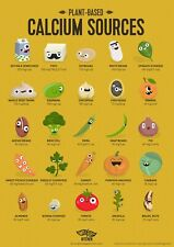 Simple Happy Kitchen Vegan Calcium Poster | Educational Nutrition | Wall Art