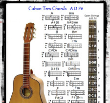 CUBAN TRES CHORDS CHART ADF# & NOTE LOCATOR - SMALL CHART