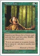 NATURE'S LORE Fifth Edition MTG Green Sorcery Com