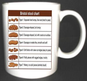 Bristol Stool Chart mug  for nurses medical student HCA carer Novelty gift new