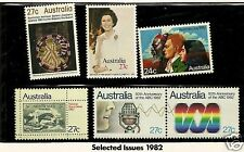 Australia, Selected Issues, Year 1982