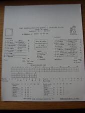 19/05/1979 Cricket Scorecard: Warwickshire v Derbyshire  -  1 Day