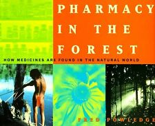 Pharmacy In The Forest: How Medicines Are Found In