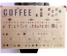 """Paper Poster Coffee ratio of the illustration potter Map US271 28""""x20""""  B"""
