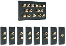 Matt Black 7.1 Surround Sound Audio AV Speaker Wall Face Plate Kit - NON SOLDER